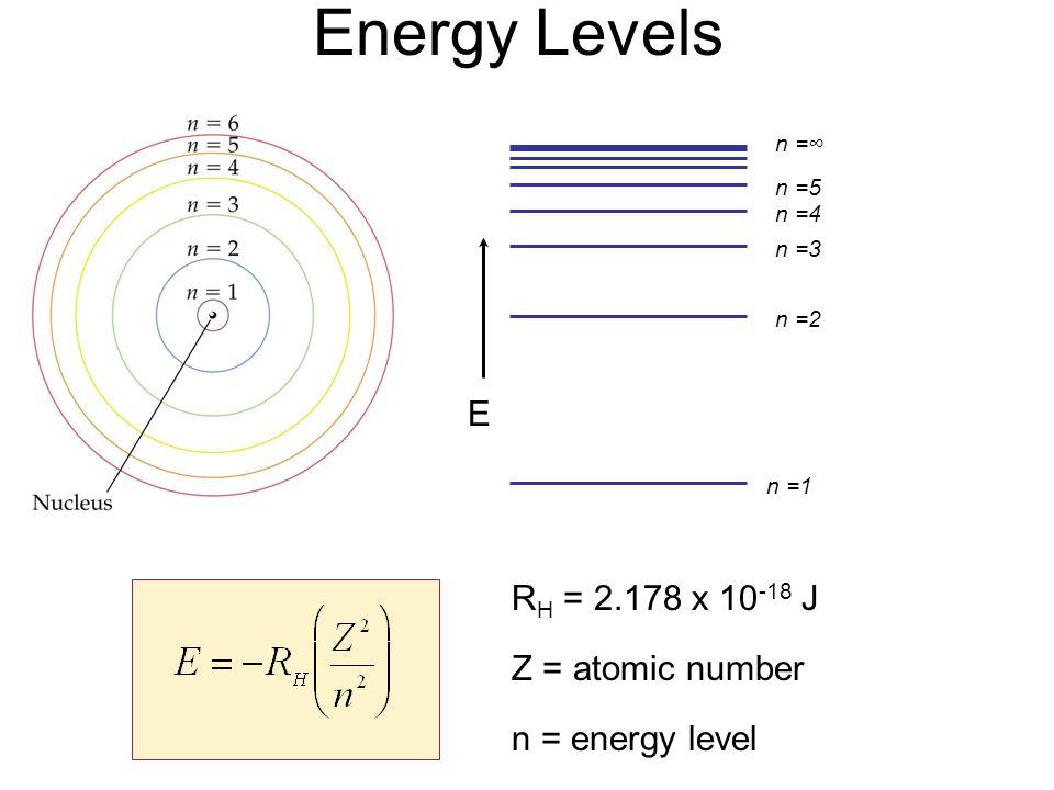 Energy Levels n =1 n =2 n =3 n =4 n =5 n =∞ E R H = 2.178 x 10 -18 J Z = atomic number n = energy level
