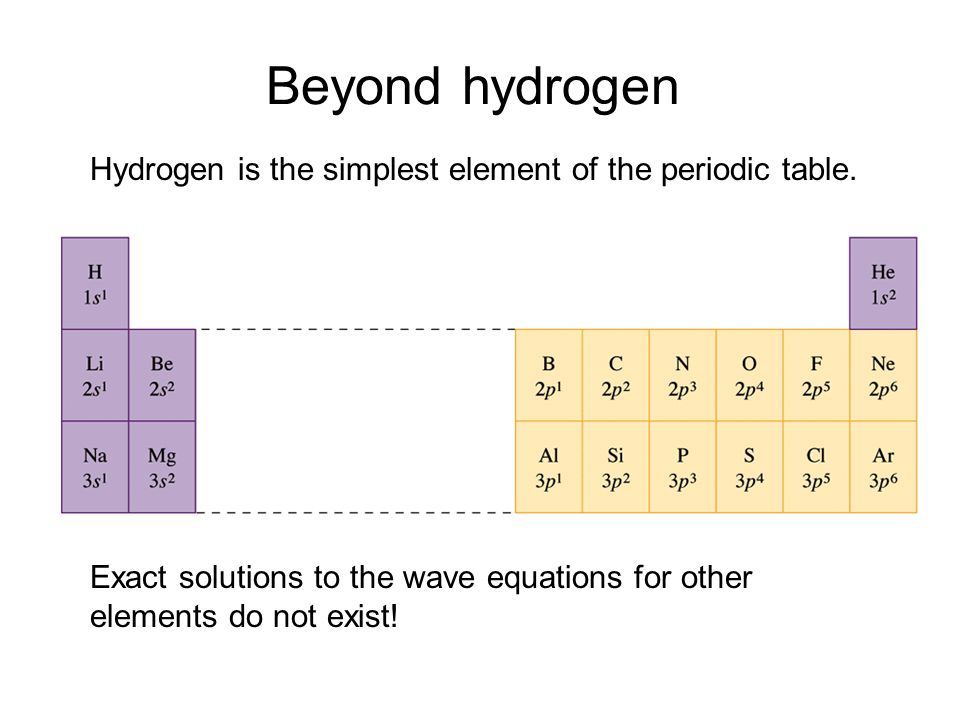 Beyond hydrogen Hydrogen is the simplest element of the periodic table.