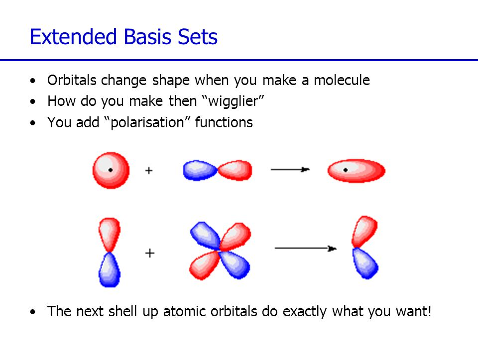 Extended Basis Sets Orbitals change shape when you make a molecule How do you make then wigglier You add polarisation functions The next shell up atomic orbitals do exactly what you want!