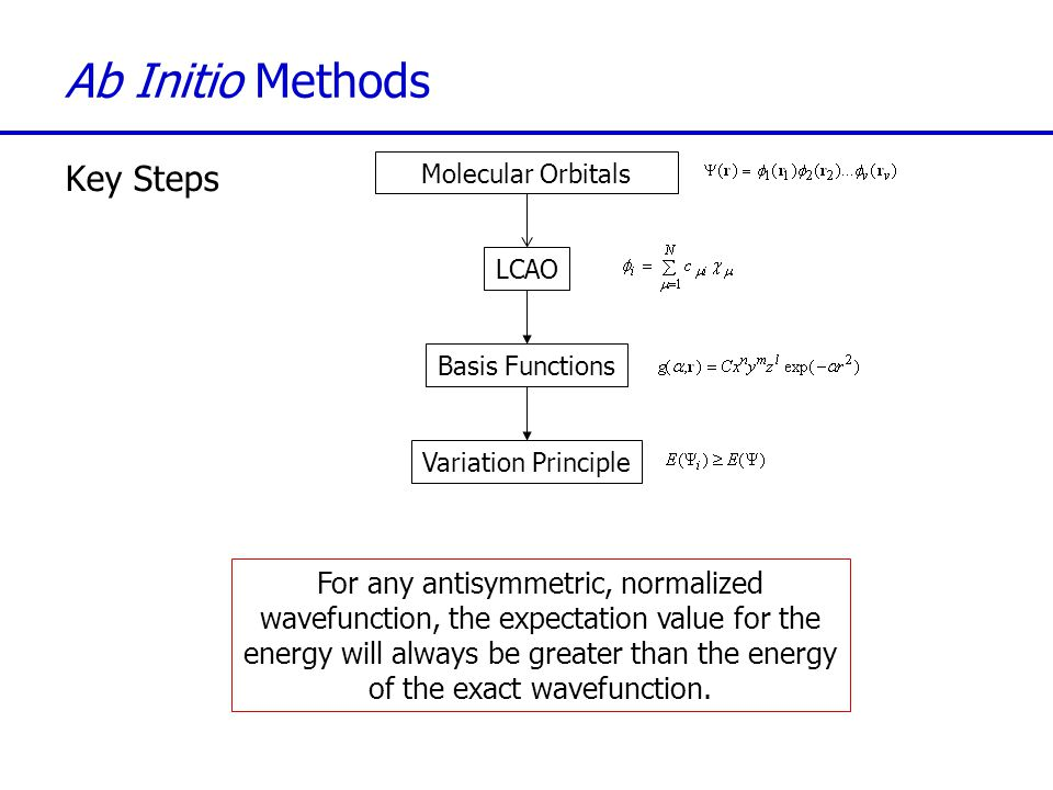 Ab Initio Methods Key Steps Molecular Orbitals LCAO Basis Functions Variation Principle For any antisymmetric, normalized wavefunction, the expectation value for the energy will always be greater than the energy of the exact wavefunction.