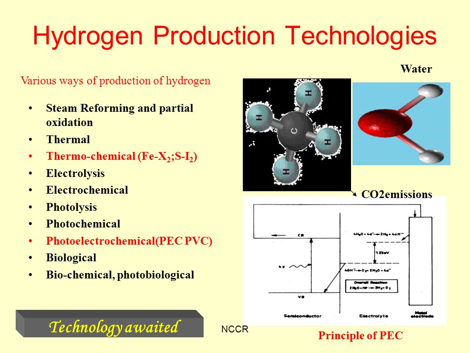 17th March 2008NCCR Hydrogen Production Technologies Steam Reforming and partial oxidation Thermal Thermo-chemical (Fe-X 2 ;S-I 2 ) Electrolysis Electrochemical Photolysis Photochemical Photoelectrochemical(PEC PVC) Biological Bio-chemical, photobiological Various ways of production of hydrogen Technology awaited CO2emissions Water Principle of PEC
