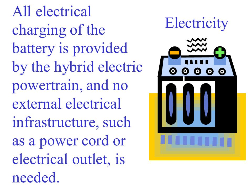 Electricity All electrical charging of the battery is provided by the hybrid electric powertrain, and no external electrical infrastructure, such as a