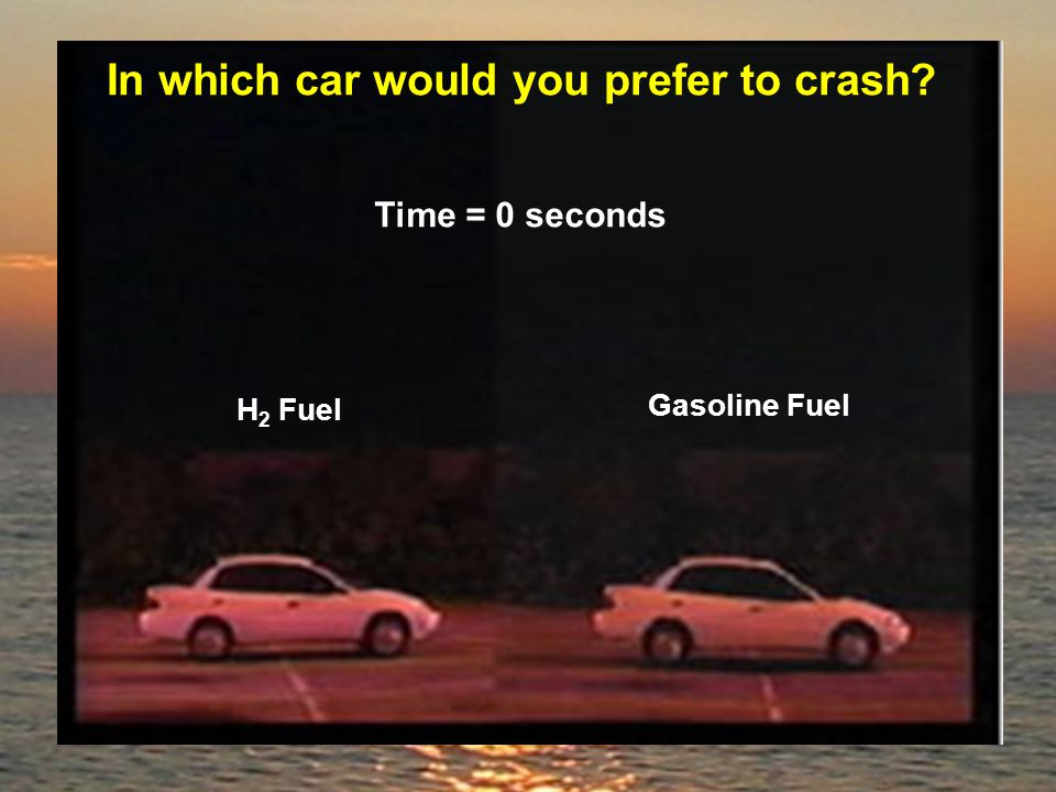 Time = 0 seconds In which car would you prefer to crash? H 2 Fuel Gasoline Fuel