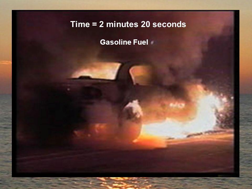 Time = 2 minutes 20 seconds Gasoline Fuel