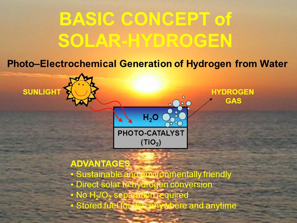 BASIC CONCEPT of SOLAR-HYDROGEN Photo–Electrochemical Generation of Hydrogen from Water H2OH2O PHOTO-CATALYST (TiO 2 ) HYDROGEN GAS SUNLIGHT ADVANTAGES Sustainable and environmentally friendly Direct solar to hydrogen conversion No H 2 /O 2 separation required Stored fuel for use anywhere and anytime