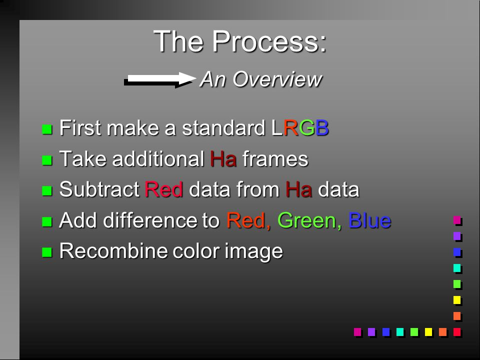 The Process: An Overview n First make a standard LRGB n Take additional Ha frames n Subtract Red data from Ha data n Add difference to Red, Green, Blue n Recombine color image
