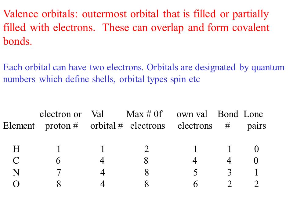 Valence orbitals: outermost orbital that is filled or partially filled with electrons.