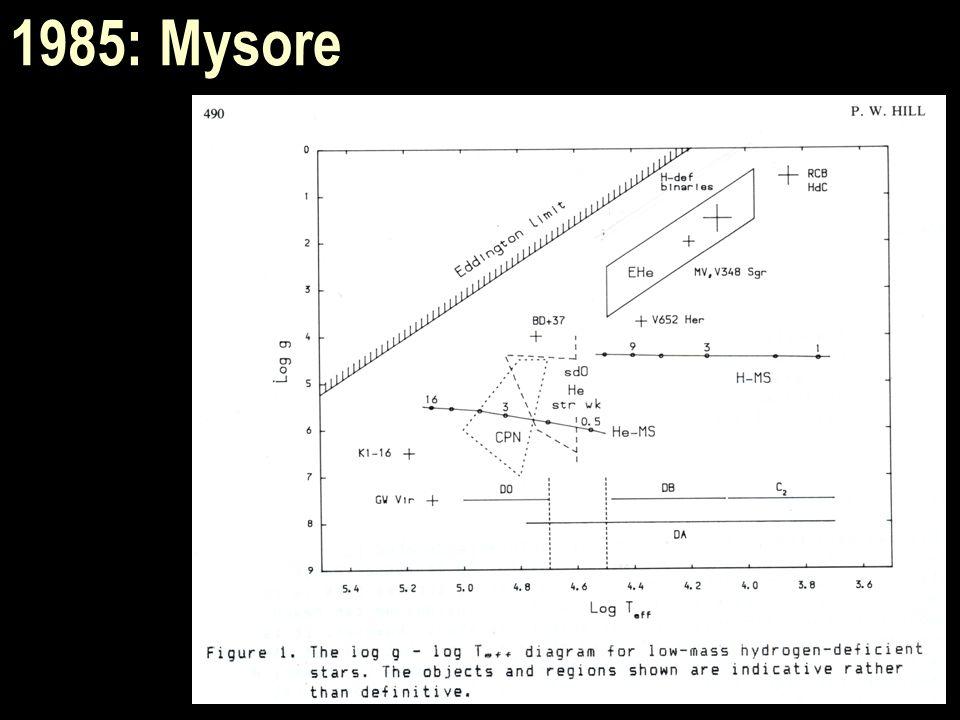 1985: Mysore