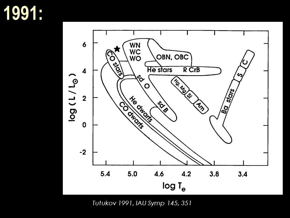 1991: Tutukov 1991, IAU Symp 145, 351