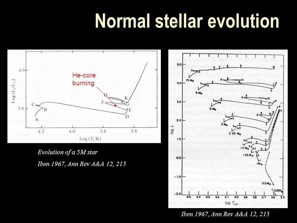 Normal stellar evolution Iben 1967, Ann Rev A&A 12, 215 Evolution of a 5M star Iben 1967, Ann Rev A&A 12, 215 He-core burning