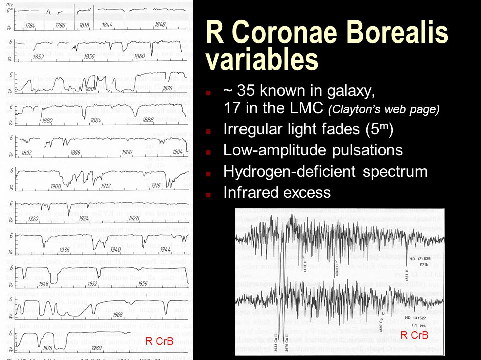R Coronae Borealis variables n ~ 35 known in galaxy, 17 in the LMC (Clayton's web page) n Irregular light fades (5 m ) n Low-amplitude pulsations n Hy