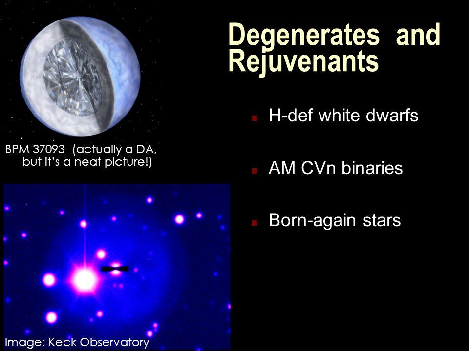 Degenerates and Rejuvenants n H-def white dwarfs n AM CVn binaries n Born-again stars Image: Keck Observatory BPM 37093 (actually a DA, but it's a neat picture!)