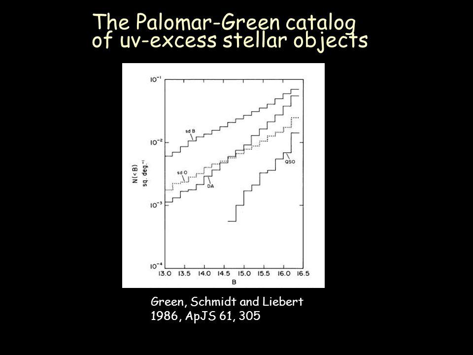 The Palomar-Green catalog of uv-excess stellar objects Green, Schmidt and Liebert 1986, ApJS 61, 305