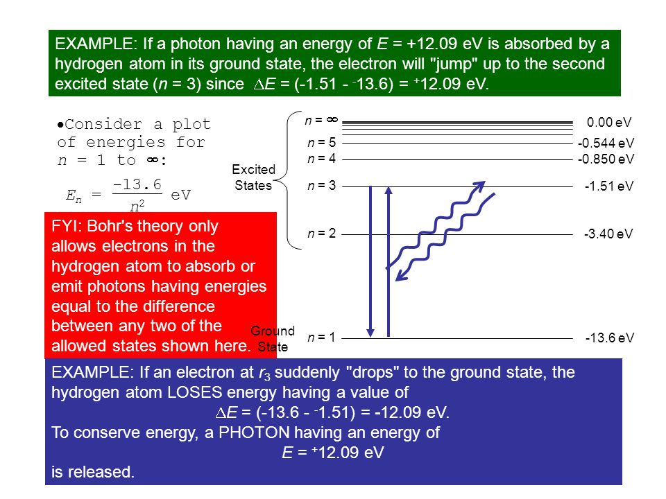 What is the orbital velocity of an electron in the second excited state (n = 3).