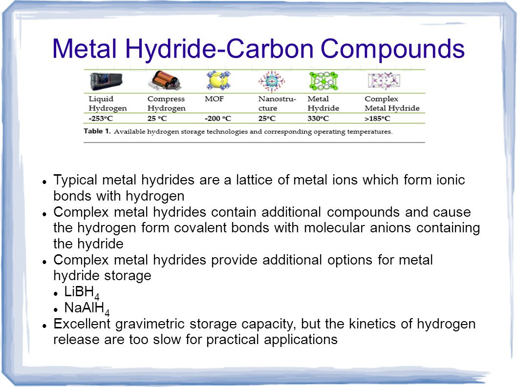Metal Hydride-Carbon Compounds Typical metal hydrides are a lattice of metal ions which form ionic bonds with hydrogen Complex metal hydrides contain additional compounds and cause the hydrogen form covalent bonds with molecular anions containing the hydride Complex metal hydrides provide additional options for metal hydride storage LiBH 4 NaAlH 4 Excellent gravimetric storage capacity, but the kinetics of hydrogen release are too slow for practical applications