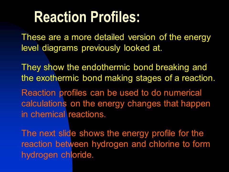 Making and Breaking Bonds: always Making chemical bonds is always exothermic. always Breaking chemical bonds is always endothermic. All chemical react