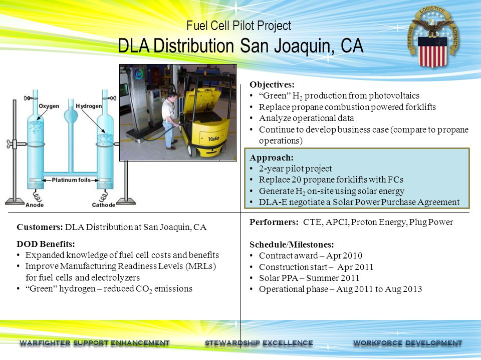 WARFIGHTER SUPPORT ENHANCEMENT STEWARDSHIP EXCELLENCE WORKFORCE DEVELOPMENT Fuel Cell Pilot Project DLA Distribution San Joaquin, CA Customers: DLA Distribution at San Joaquin, CA DOD Benefits: Expanded knowledge of fuel cell costs and benefits Improve Manufacturing Readiness Levels (MRLs) for fuel cells and electrolyzers Green hydrogen – reduced CO 2 emissions Objectives: Green H 2 production from photovoltaics Replace propane combustion powered forklifts Analyze operational data Continue to develop business case (compare to propane operations) Approach: 2-year pilot project Replace 20 propane forklifts with FCs Generate H 2 on-site using solar energy DLA-E negotiate a Solar Power Purchase Agreement Performers: CTE, APCI, Proton Energy, Plug Power Schedule/Milestones: Contract award – Apr 2010 Construction start – Apr 2011 Solar PPA – Summer 2011 Operational phase – Aug 2011 to Aug 2013