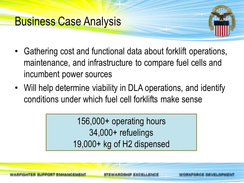 WARFIGHTER SUPPORT ENHANCEMENT STEWARDSHIP EXCELLENCE WORKFORCE DEVELOPMENT Business Case Analysis Gathering cost and functional data about forklift operations, maintenance, and infrastructure to compare fuel cells and incumbent power sources Will help determine viability in DLA operations, and identify conditions under which fuel cell forklifts make sense 156,000+ operating hours 34,000+ refuelings 19,000+ kg of H2 dispensed