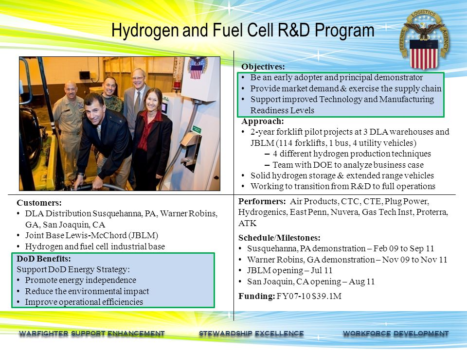 WARFIGHTER SUPPORT ENHANCEMENT STEWARDSHIP EXCELLENCE WORKFORCE DEVELOPMENT Hydrogen and Fuel Cell R&D Program Customers: DLA Distribution Susquehanna, PA, Warner Robins, GA, San Joaquin, CA Joint Base Lewis-McChord (JBLM) Hydrogen and fuel cell industrial base DoD Benefits: Support DoD Energy Strategy: Promote energy independence Reduce the environmental impact Improve operational efficiencies Objectives: Be an early adopter and principal demonstrator Provide market demand & exercise the supply chain Support improved Technology and Manufacturing Readiness Levels Schedule/Milestones: Susquehanna, PA demonstration – Feb 09 to Sep 11 Warner Robins, GA demonstration – Nov 09 to Nov 11 JBLM opening – Jul 11 San Joaquin, CA opening – Aug 11 Performers: Air Products, CTC, CTE, Plug Power, Hydrogenics, East Penn, Nuvera, Gas Tech Inst, Proterra, ATK Funding: FY07-10 $39.1M Approach: 2-year forklift pilot projects at 3 DLA warehouses and JBLM (114 forklifts, 1 bus, 4 utility vehicles) – 4 different hydrogen production techniques – Team with DOE to analyze business case Solid hydrogen storage & extended range vehicles Working to transition from R&D to full operations