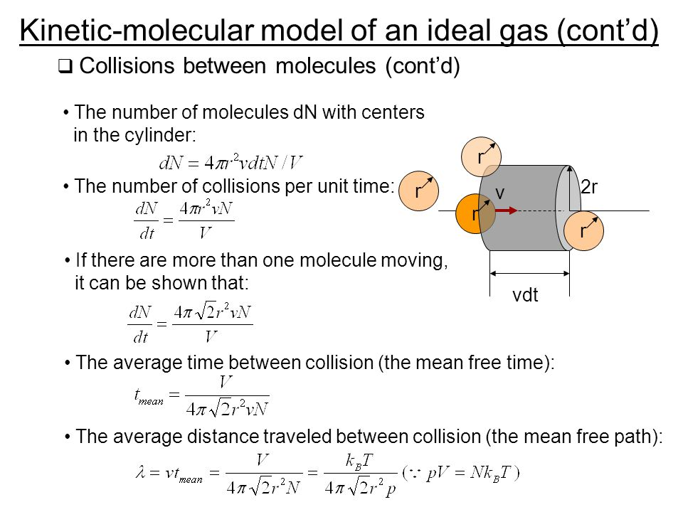 r  Collisions between molecules (cont'd) r r r v 2r vdt The number of molecules dN with centers in the cylinder: The number of collisions per unit time: If there are more than one molecule moving, it can be shown that: The average time between collision (the mean free time): The average distance traveled between collision (the mean free path): Kinetic-molecular model of an ideal gas (cont'd)