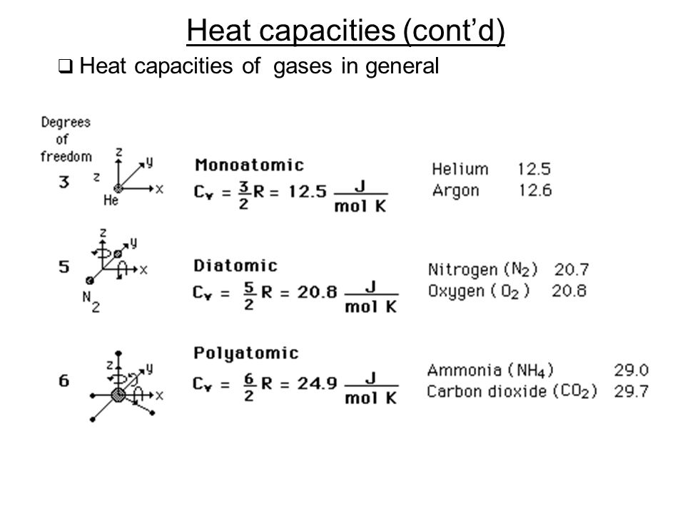  Heat capacities of gases in general Heat capacities (cont'd)