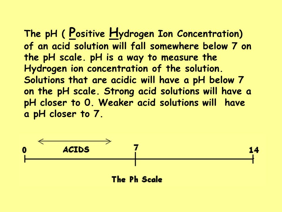 The pH ( P ositive H ydrogen Ion Concentration) of an acid solution will fall somewhere below 7 on the pH scale.