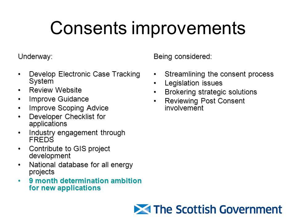 Consents improvements Underway: Develop Electronic Case Tracking SystemDevelop Electronic Case Tracking System Review WebsiteReview Website Improve Gu