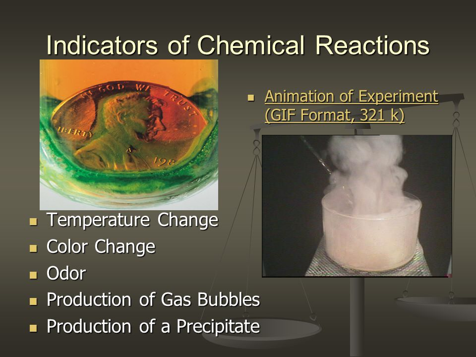 Indicators of Chemical Reactions Animation of Experiment (GIF Format, 321 k) Animation of Experiment (GIF Format, 321 k) Temperature Change Color Chan