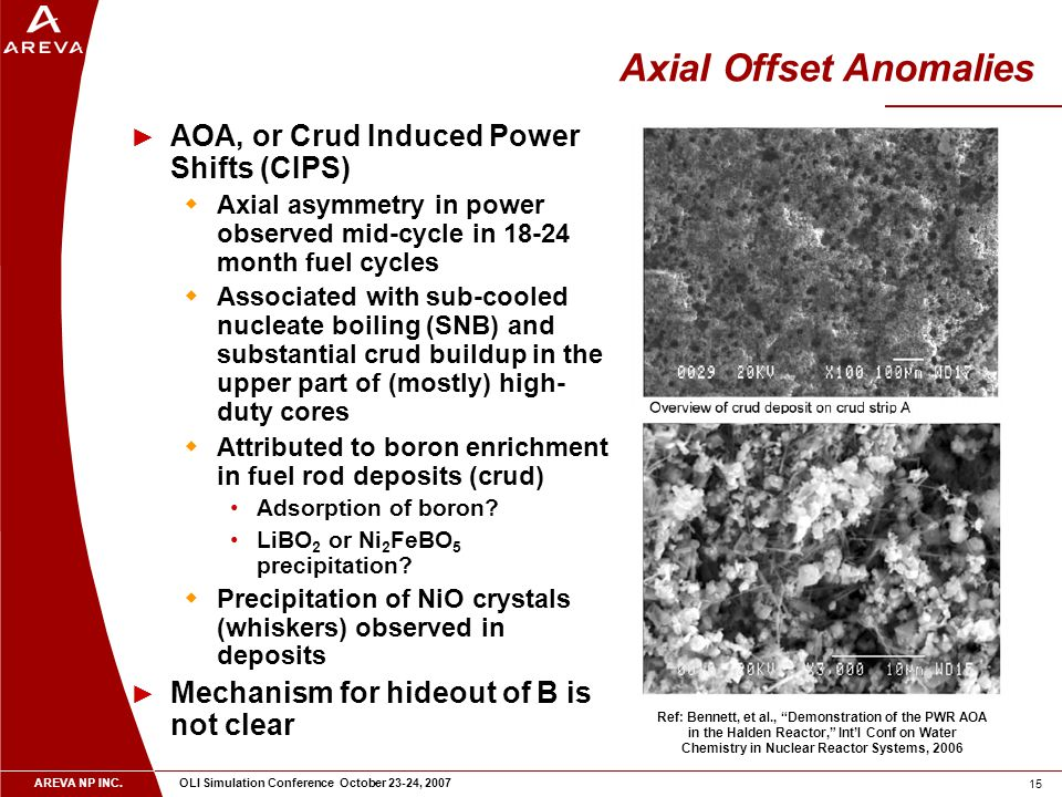 AREVA NP INC. OLI Simulation Conference October 23-24, 2007 15 Axial Offset Anomalies ► AOA, or Crud Induced Power Shifts (CIPS)  Axial asymmetry in