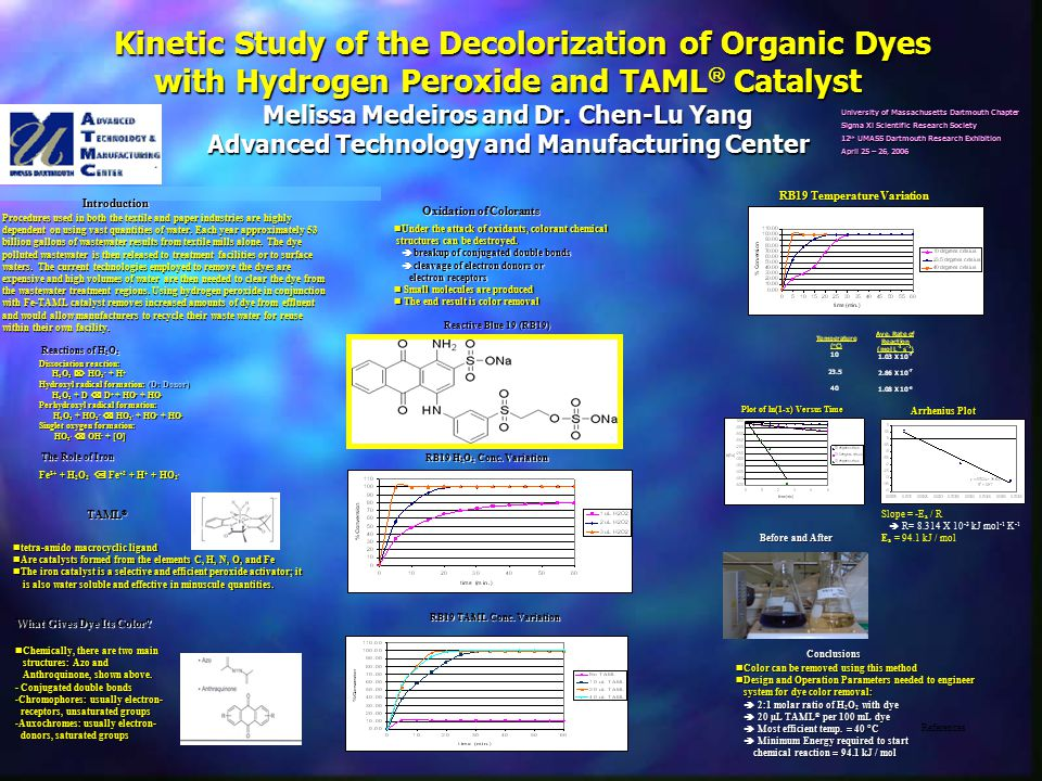 Kinetic Study of the Decolorization of Organic Dyes with Hydrogen Peroxide and TAML  Catalyst Melissa Medeiros and Dr. Chen-Lu Yang Advanced Technolo