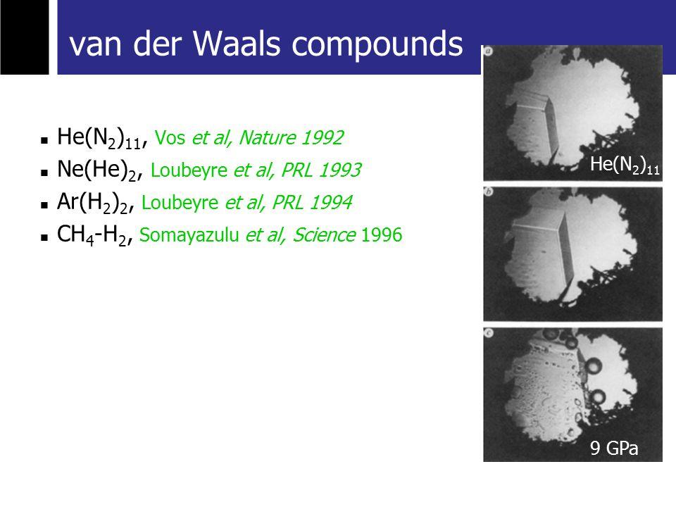 van der Waals compounds He(N 2 ) 11, Vos et al, Nature 1992 Ne(He) 2, Loubeyre et al, PRL 1993 Ar(H 2 ) 2, Loubeyre et al, PRL 1994 CH 4 -H 2, Somayazulu et al, Science 1996 He(N 2 ) 11 9 GPa