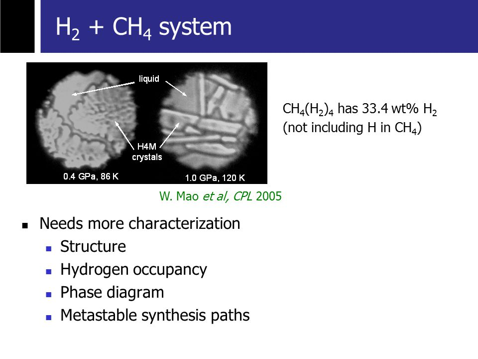H 2 + CH 4 system Needs more characterization Structure Hydrogen occupancy Phase diagram Metastable synthesis paths W.