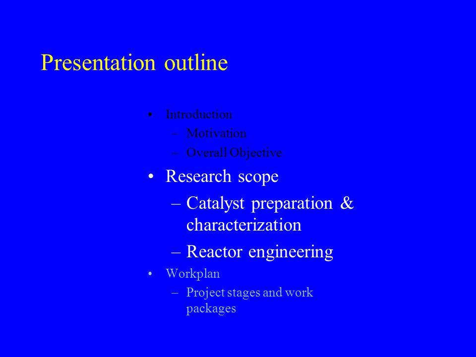 Catalytic reactor scopes LevelsMeso: Reactor Micro: Catalyst Macro: Process