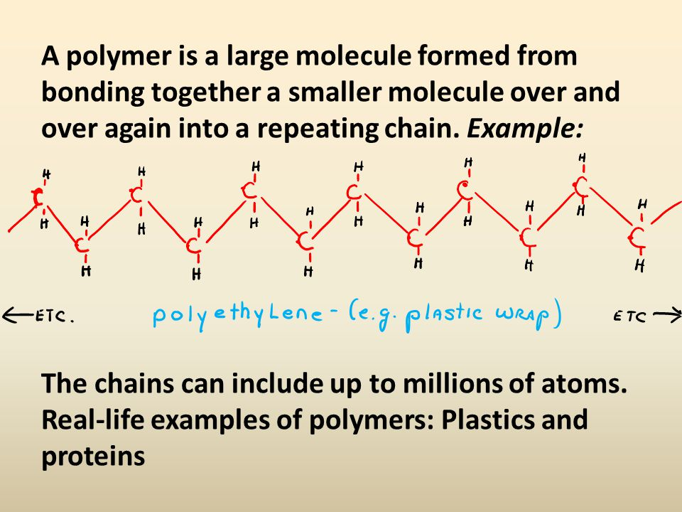 A polymer is a large molecule formed from bonding together a smaller molecule over and over again into a repeating chain.