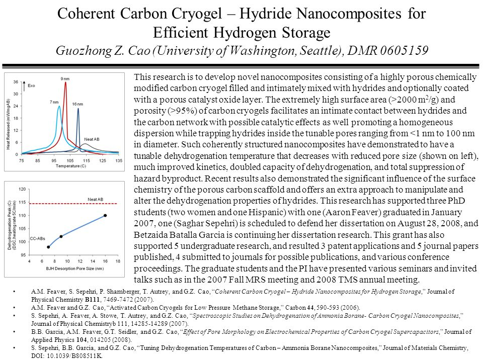 Coherent Carbon Cryogel – Hydride Nanocomposites for Efficient Hydrogen Storage Guozhong Z.