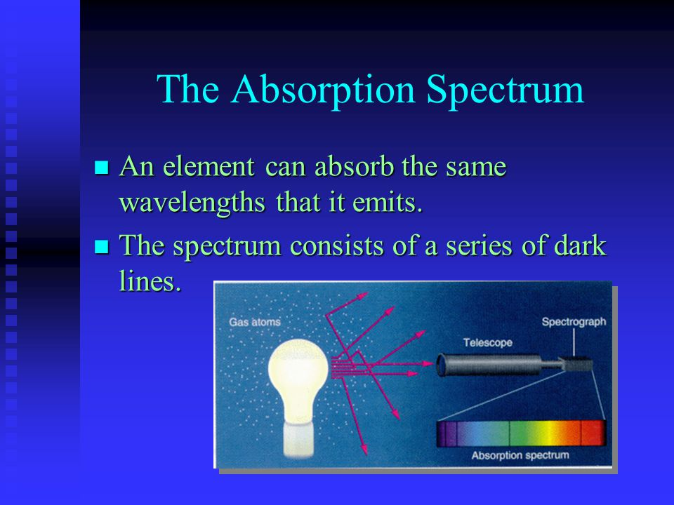 The Absorption Spectrum An element can absorb the same wavelengths that it emits. An element can absorb the same wavelengths that it emits. The spectr