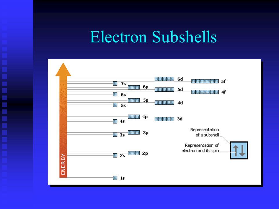 Electron Subshells