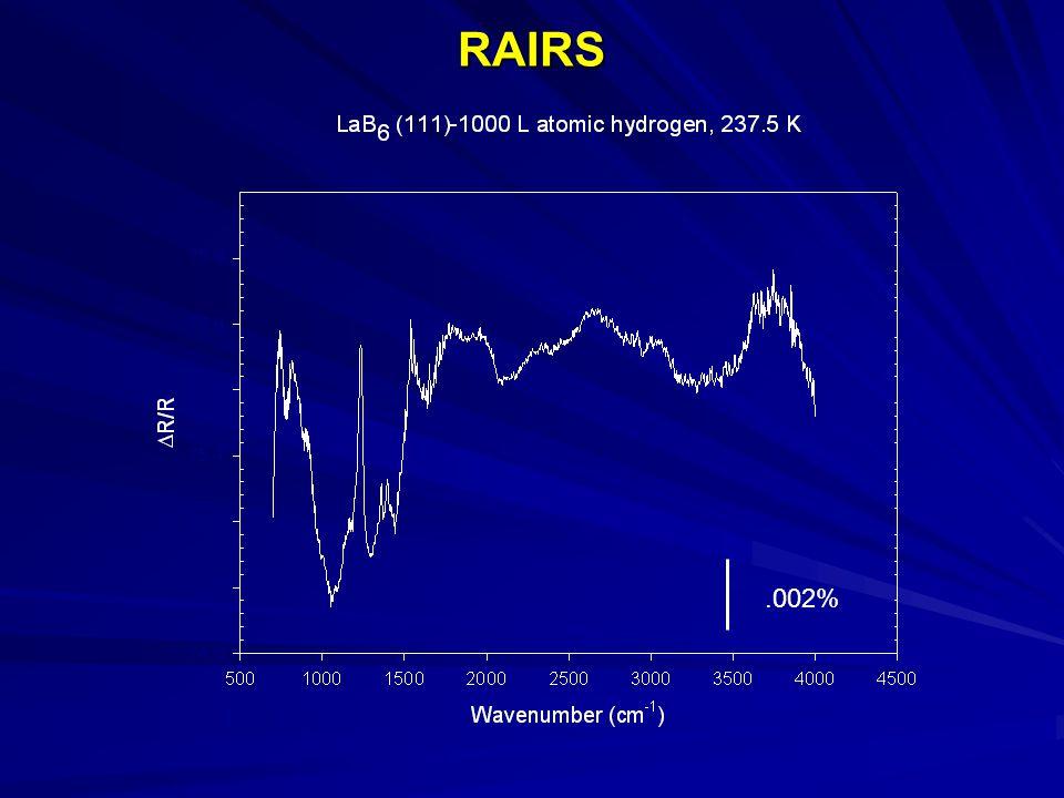RAIRS.002%