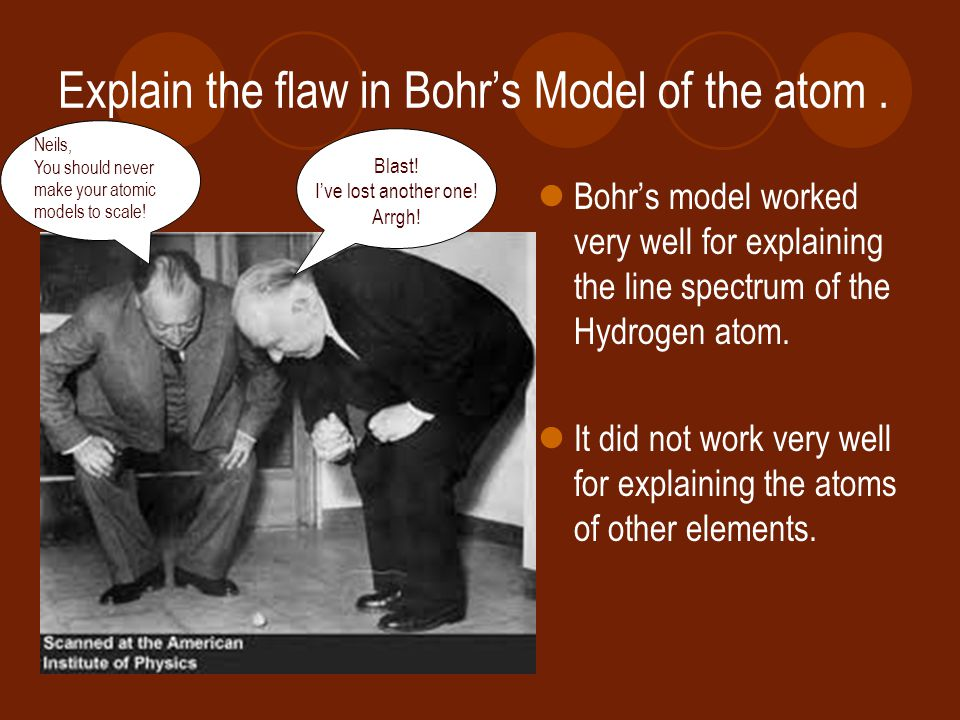 Explain the flaw in Bohr's Model of the atom.
