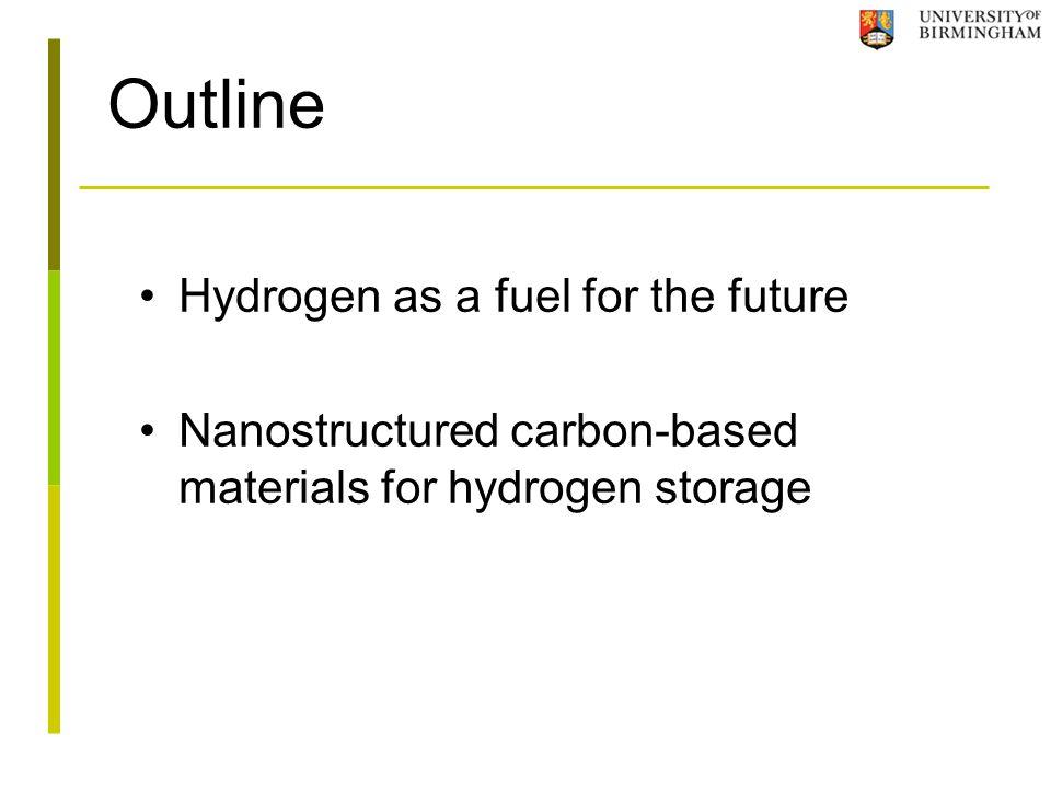 1.1 Hydrogen economy