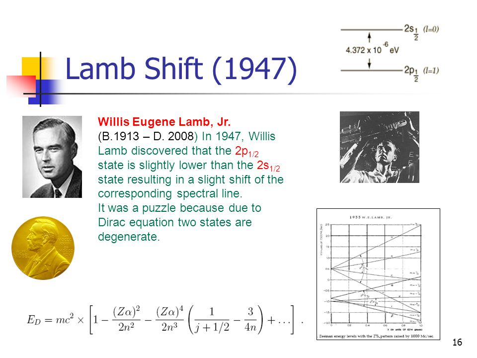Lamb Shift (1947) Willis Eugene Lamb, Jr. (B.1913 – D. 2008) In 1947, Willis Lamb discovered that the 2p 1/2 state is slightly lower than the 2s 1/2 s