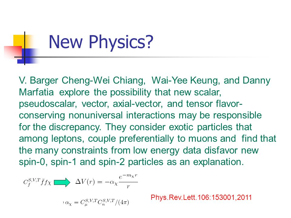 New Physics? V. Barger Cheng-Wei Chiang, Wai-Yee Keung, and Danny Marfatia explore the possibility that new scalar, pseudoscalar, vector, axial-vector