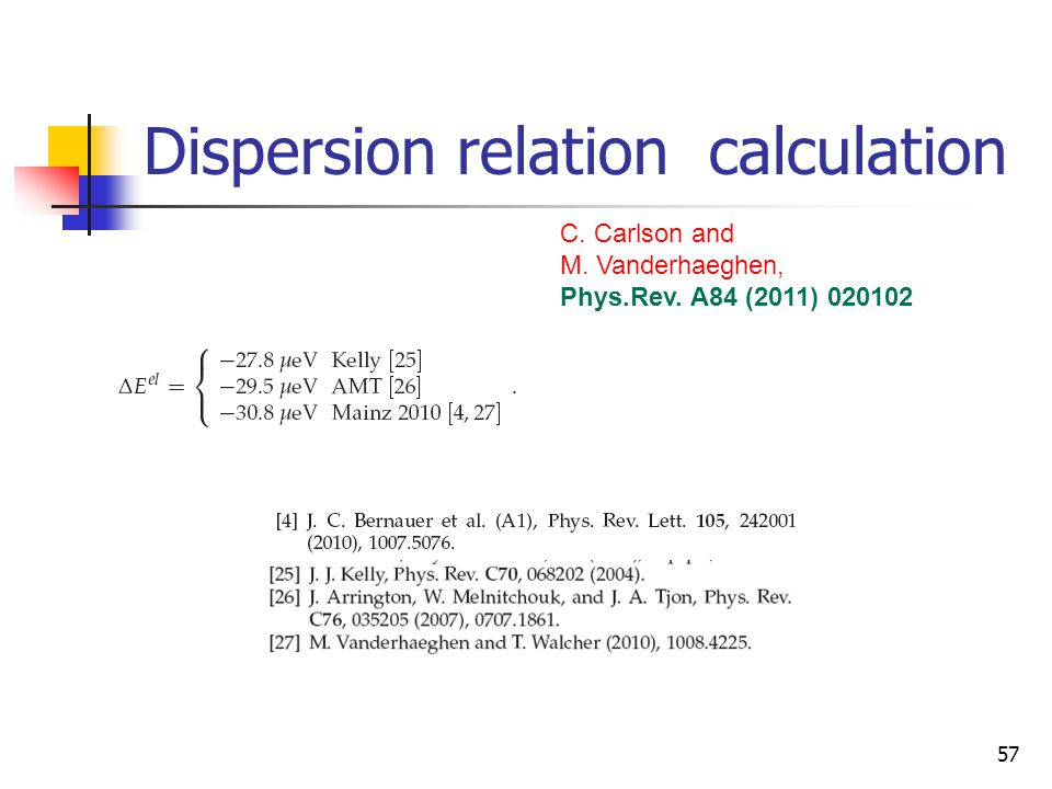Dispersion relation calculation 57 C. Carlson and M. Vanderhaeghen, Phys.Rev. A84 (2011) 020102