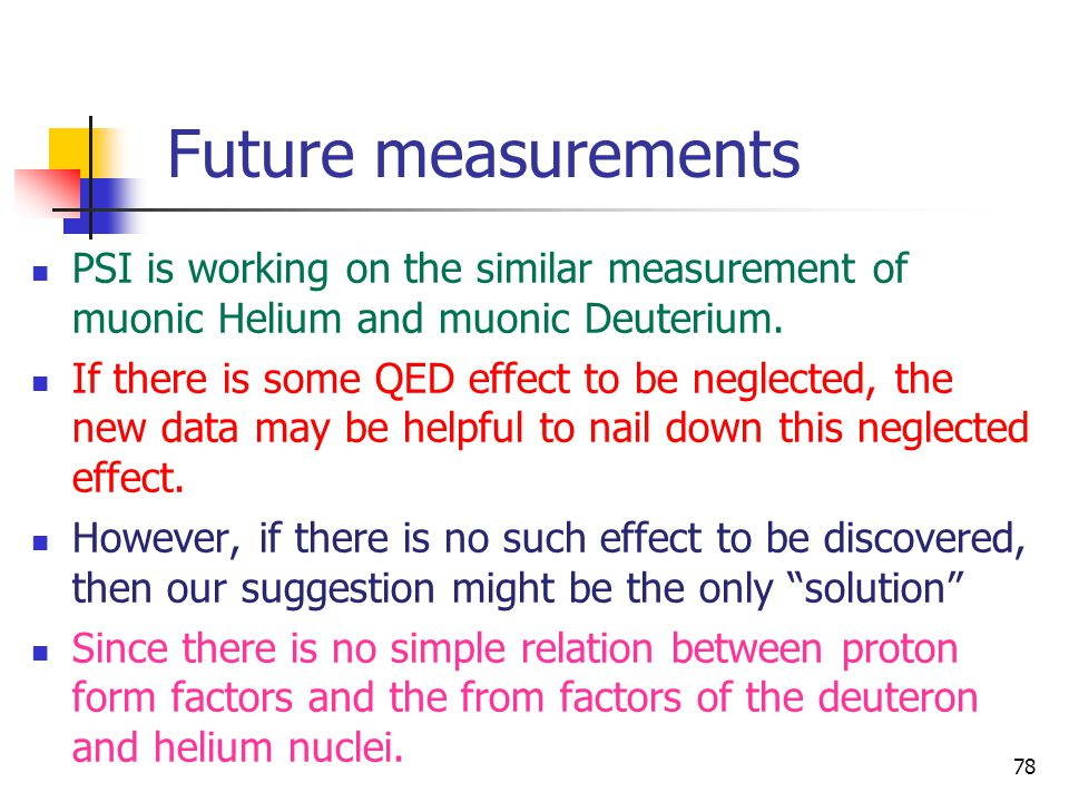 Future measurements PSI is working on the similar measurement of muonic Helium and muonic Deuterium. If there is some QED effect to be neglected, the
