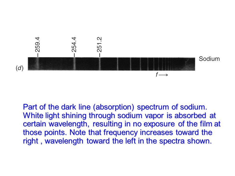Part of the dark line (absorption) spectrum of sodium.
