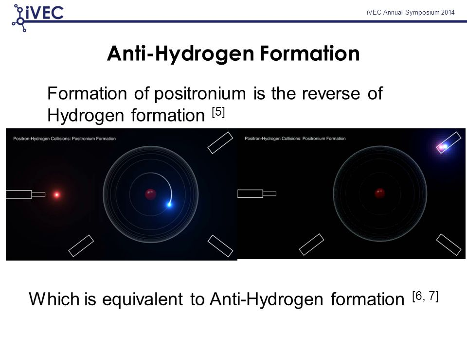 iVEC Annual Symposium 2014 Anti-Hydrogen Formation Formation of positronium is the reverse of Hydrogen formation [5] Which is equivalent to Anti-Hydrogen formation [6, 7]