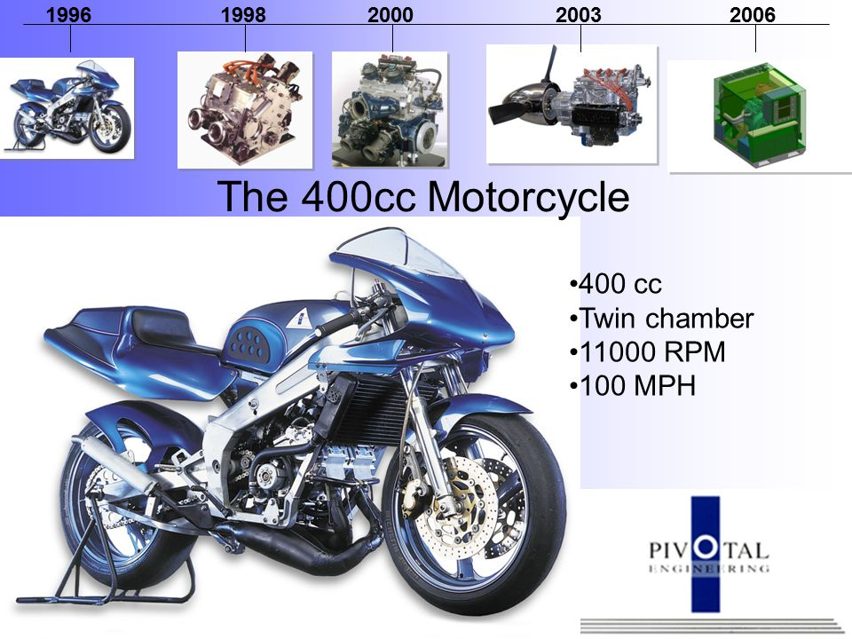 19961998200020032006 14 400 cc Twin chamber 11000 RPM 100 MPH The 400cc Motorcycle