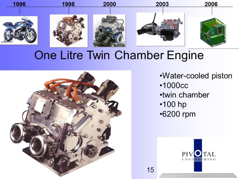 19961998200020032006 15 One Litre Twin Chamber Engine Water-cooled piston 1000cc twin chamber 100 hp 6200 rpm