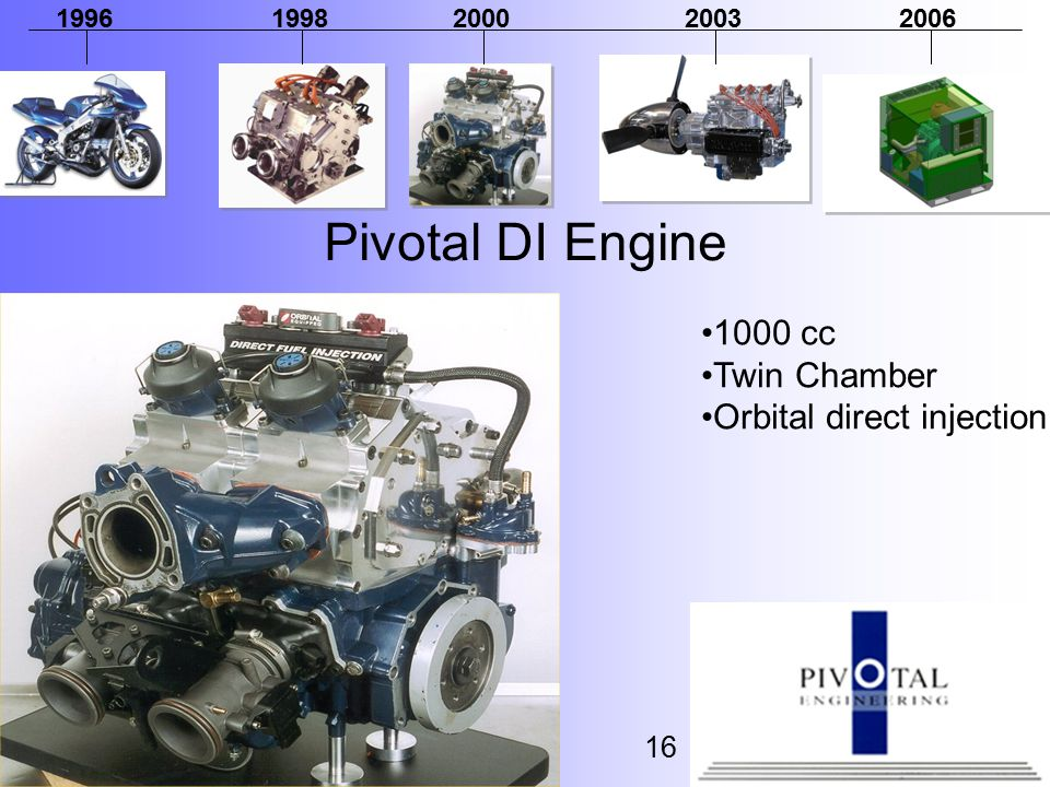 19961998200020032006 16 Pivotal DI Engine 1000 cc Twin Chamber Orbital direct injection