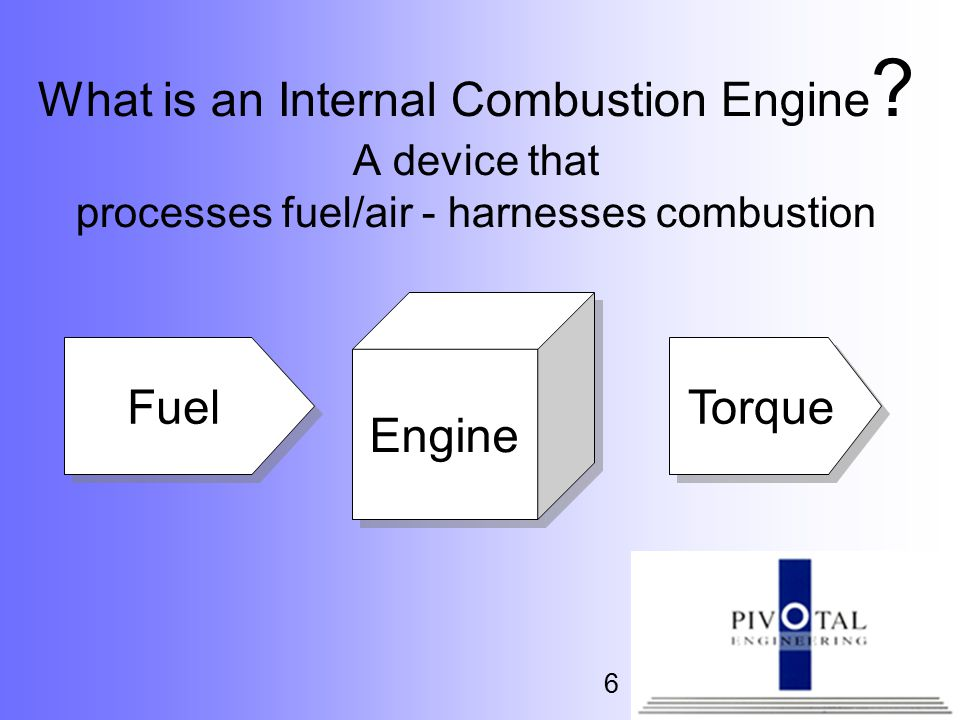 6 What is an Internal Combustion Engine .